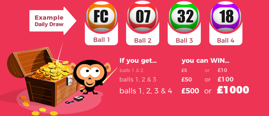 Example Draw FC-07-32-18, WIN £500